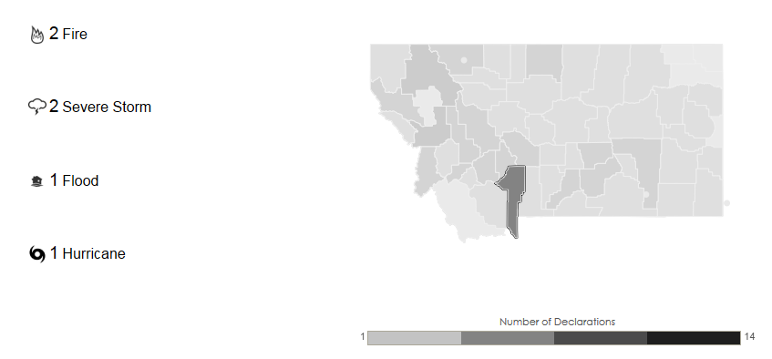 Gallatin County Federal Declarations since 1953.