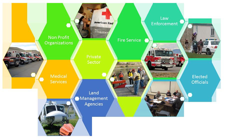 all hazards all discipline gallatin county emergency management